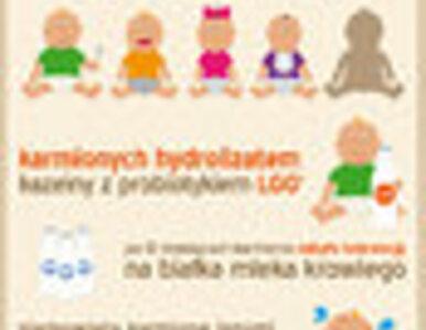 Alergia na białka mleka krowiego u dzieci - nowe badania